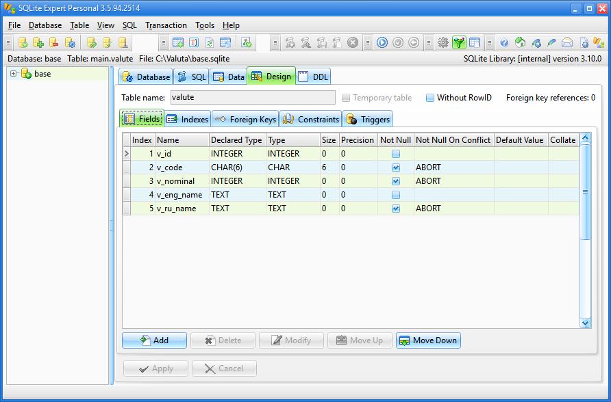 SQLite в Delphi: большой обзор и LiteDAC в примерах — Delphi в Internet